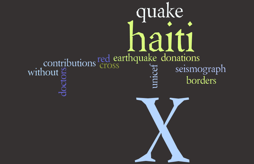 Haiti Earthquake Disaster 1/2010